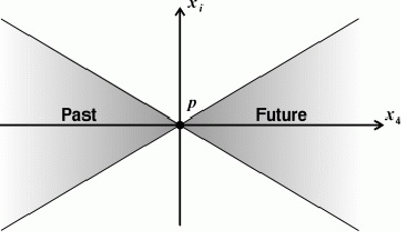 http://www.jfsowa.com/ontology/causal.htm