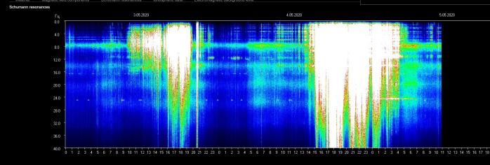 Schumann  050420201012pmmt